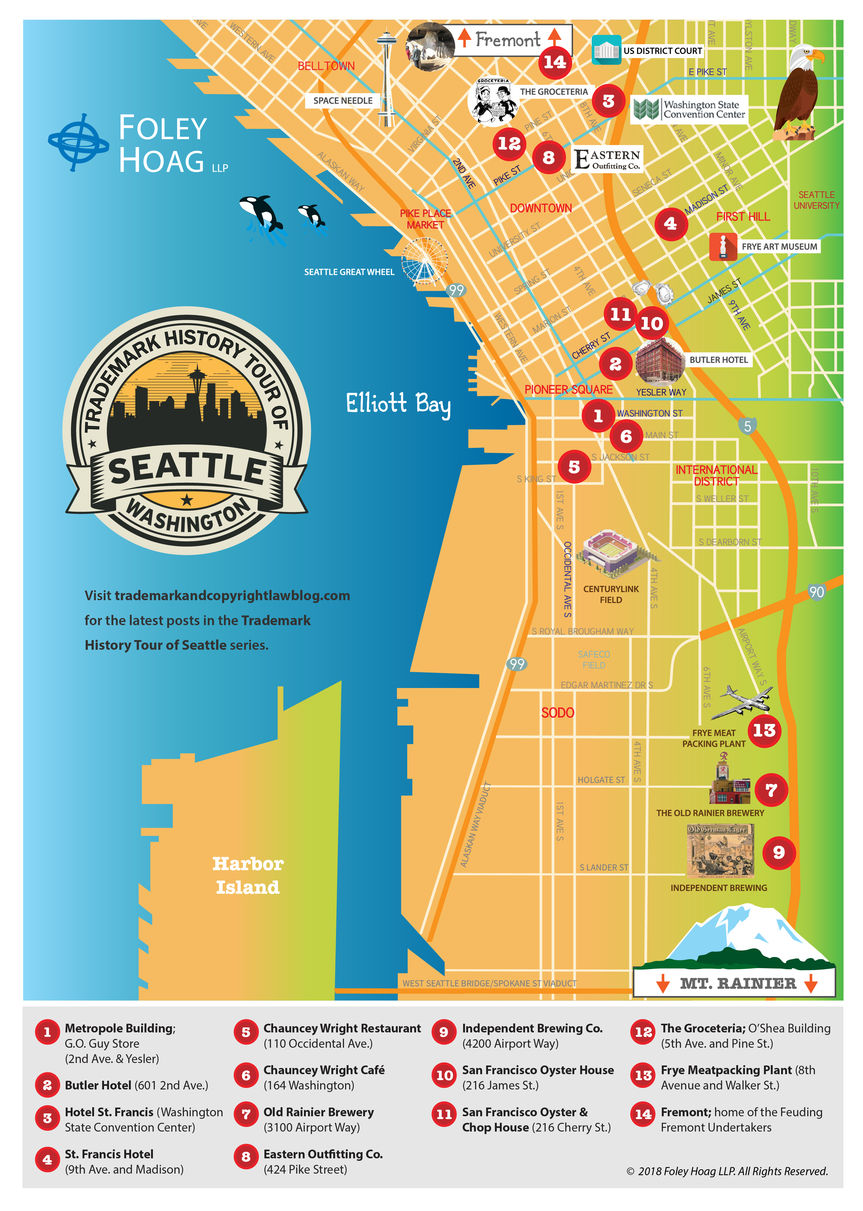 Seattle Trademark History Tour Part 1 The Gargeline Shootout At