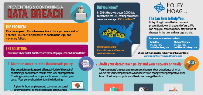 Preventing & Containing a Data Breach